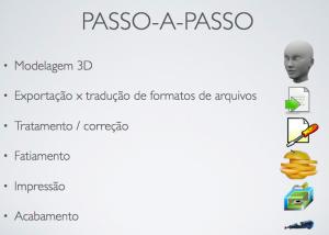 Slide Impressão 3D Passo-a-passo