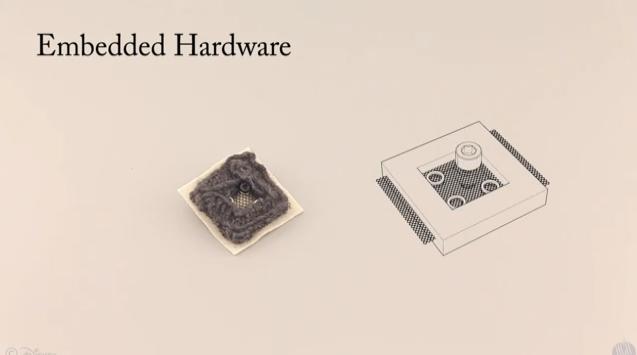 hardware Embarcado